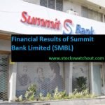 Financial Results of Summit Bank Limited (SMBL)