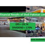 Financial Results of Shell Pakistan Limited (SHEL)
