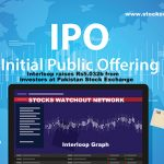 Interloop raises Rs5.032b at PSX